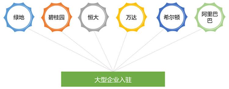 caopron|手机官网地产规划,caopron|手机官网地产设计,caopron|手机官网地产案例,caopron|手机官网地产开发