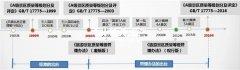 《caopron|手机官网景区质量等级的划分与评定》全方位解读