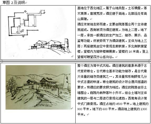 山地建筑快题设计