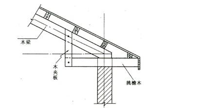 (3)当檩条支座为木梁及四坡顶阴,阳角处为木梁时的挑檐木构造图片