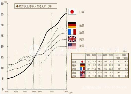 内蒙古总人口_2012年日本总人口数