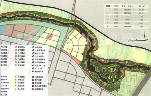 公园景观规划设计
