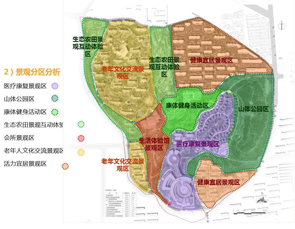 图25 景观分区分析