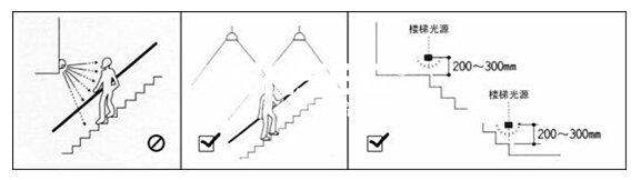 图57楼梯照明