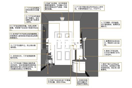 图39门厅设计详解