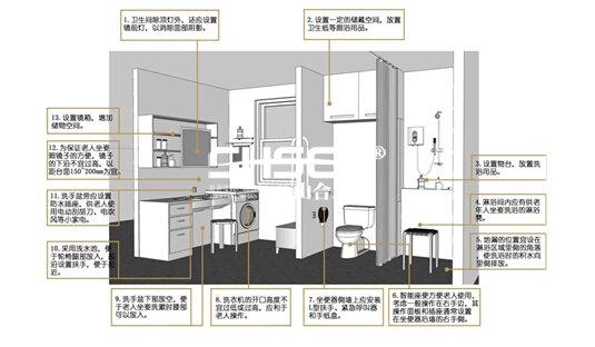 图53卫生间设计详解