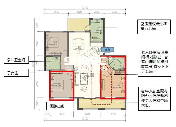 图36半邻居型户型图