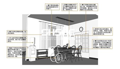 图47餐厅设计详解