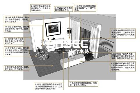 图43起居室设计详解