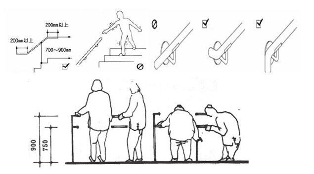 图58楼梯扶手