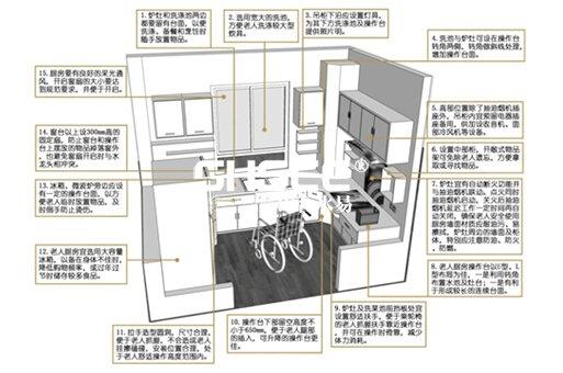 图49厨房设计详解
