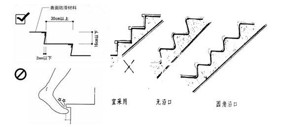 图56楼梯踏步
